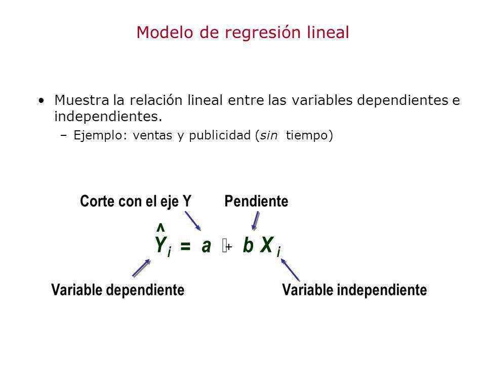 Modelo de regresión lineal