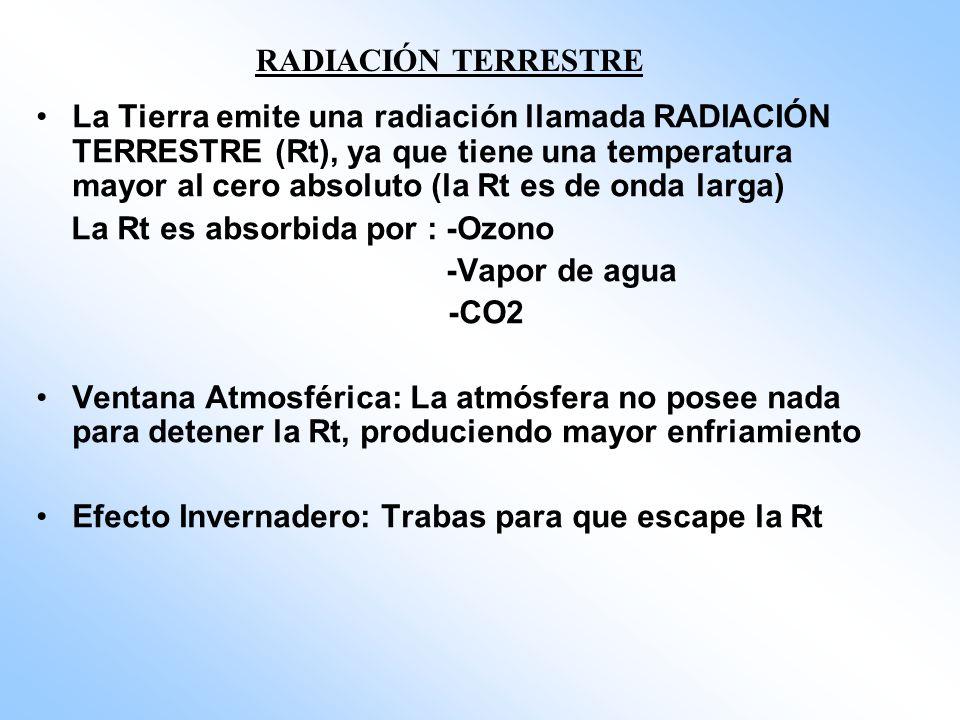 RADIACIÓN TERRESTRE