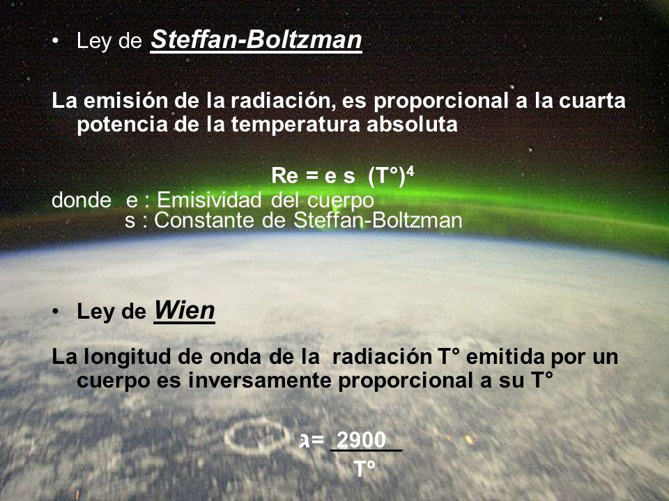 גּ= 2900 Ley de Steffan-Boltzman