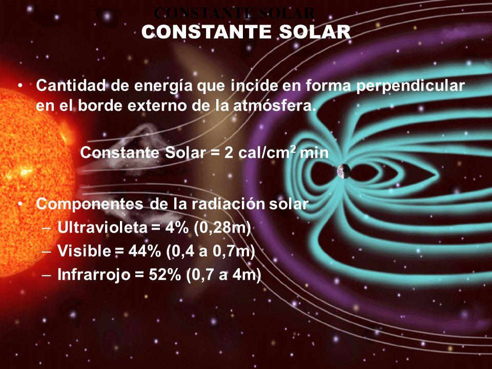 CONSTANTE SOLAR CONSTANTE SOLAR
