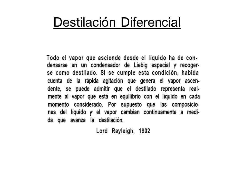 Destilación Diferencial