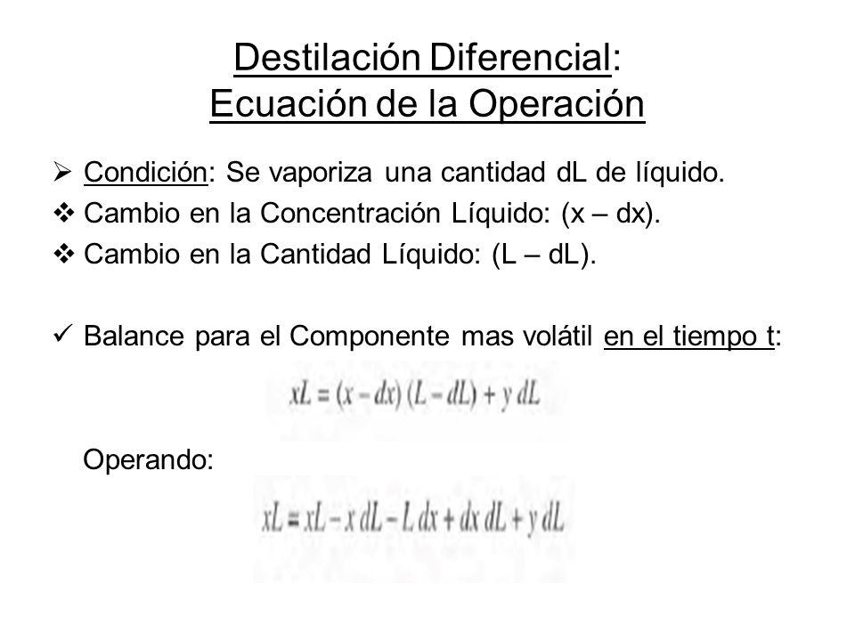 Destilación Diferencial: Ecuación de la Operación