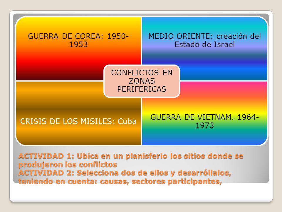 CONFLICTOS EN ZONAS PERIFERICAS