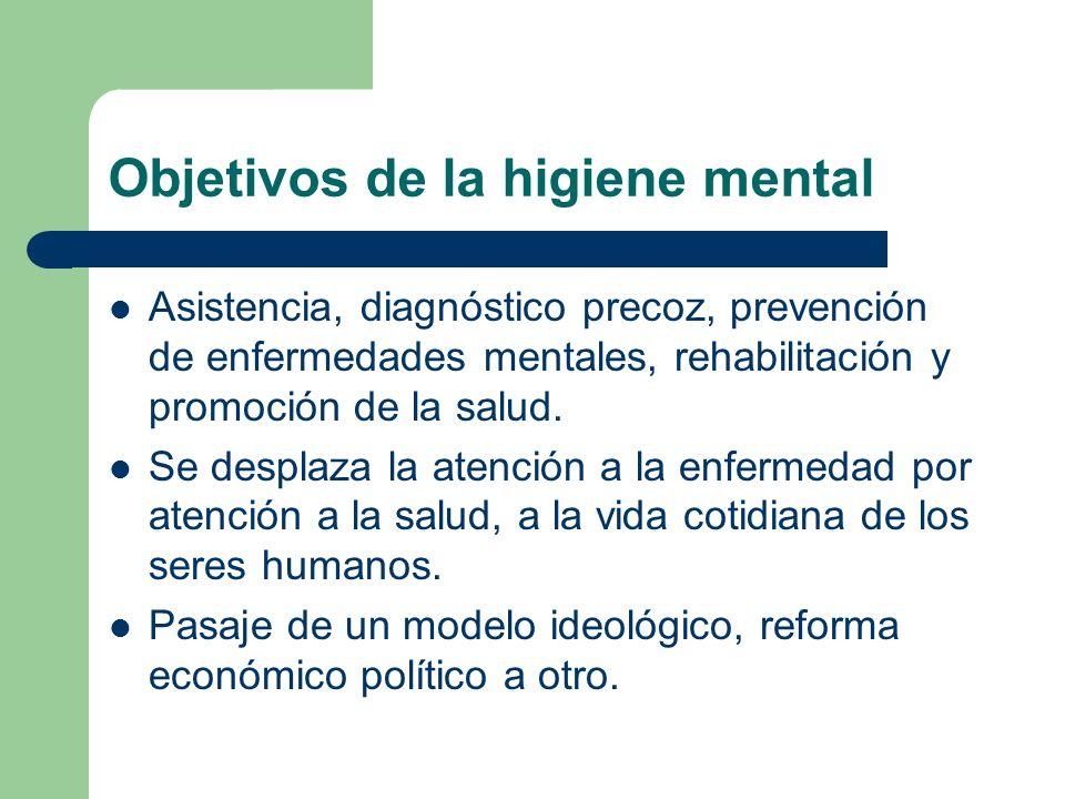 Objetivos de la higiene mental
