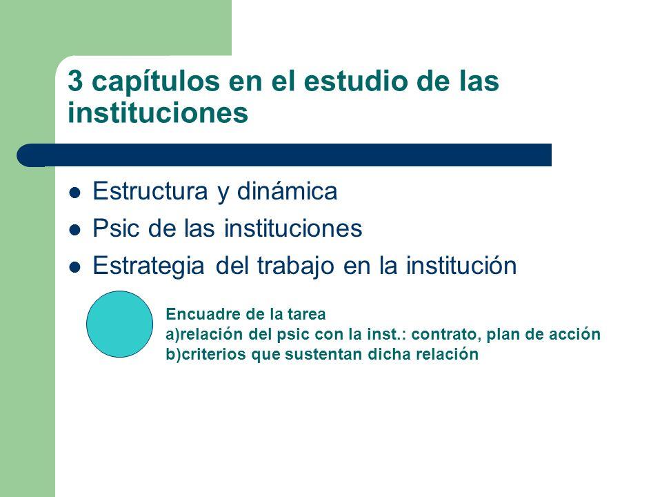3 capítulos en el estudio de las instituciones
