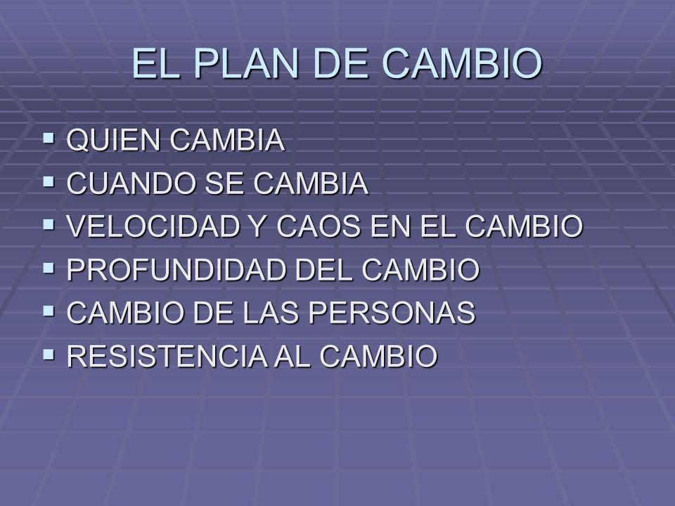 EL PLAN DE CAMBIO QUIEN CAMBIA CUANDO SE CAMBIA