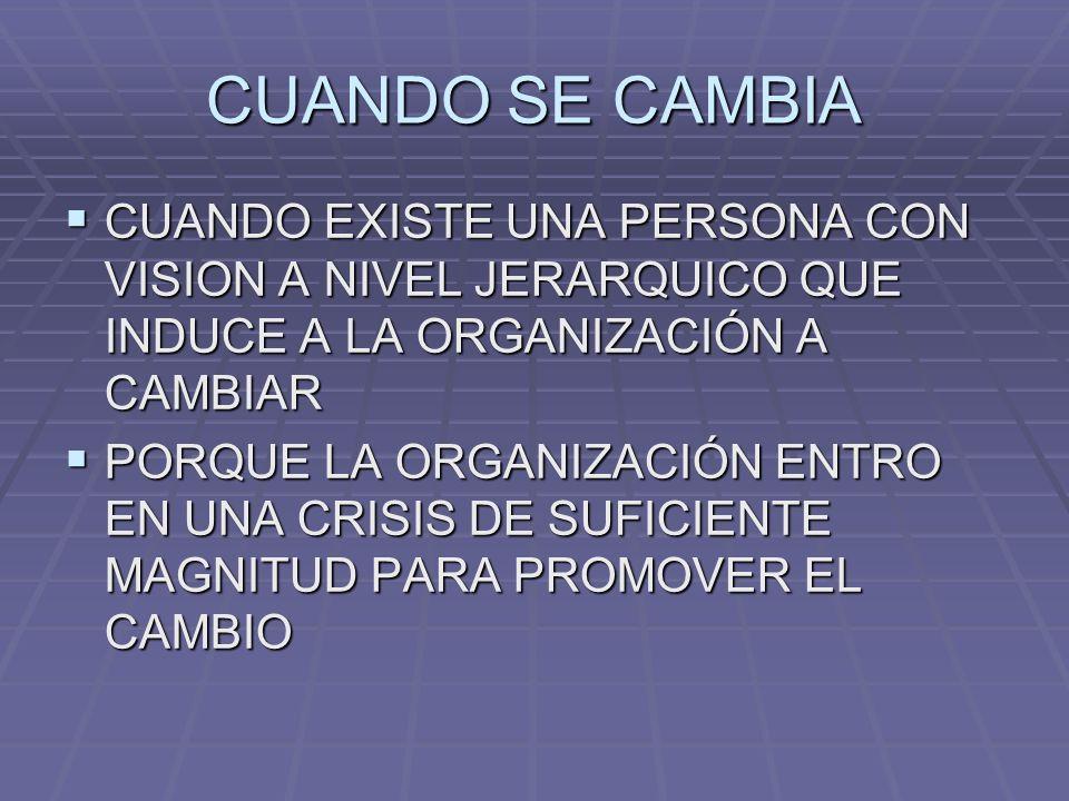 CUANDO SE CAMBIA CUANDO EXISTE UNA PERSONA CON VISION A NIVEL JERARQUICO QUE INDUCE A LA ORGANIZACIÓN A CAMBIAR.