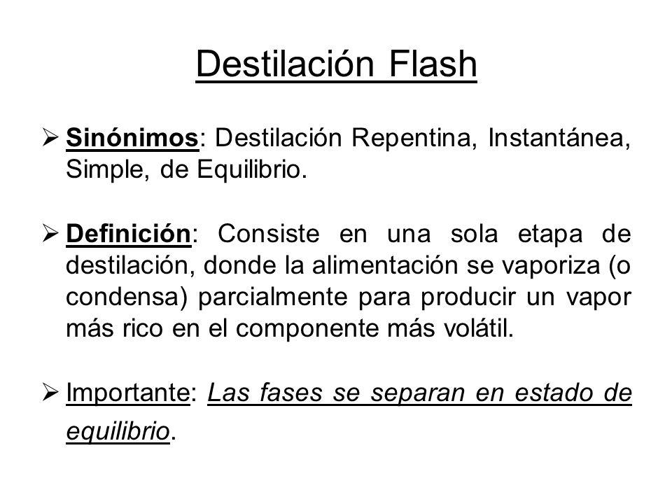 Destilación FlashSinónimos: Destilación Repentina, Instantánea, Simple, de Equilibrio.