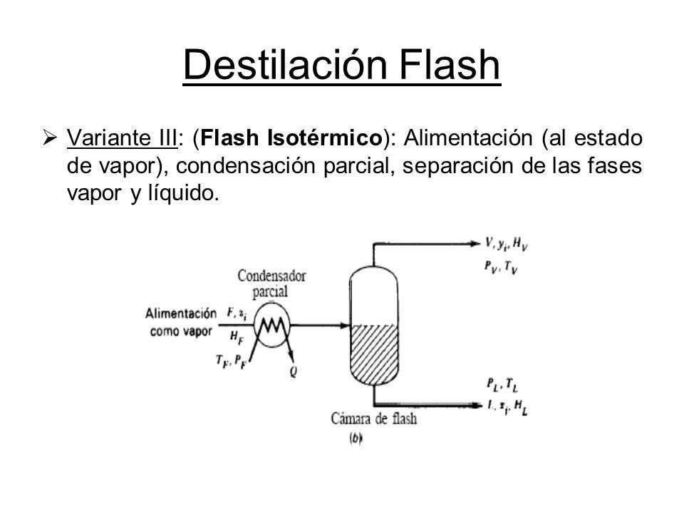 Destilación Flash Variante III: (Flash Isotérmico): Alimentación (al estado de vapor), condensación parcial, separación de las fases vapor y líquido.