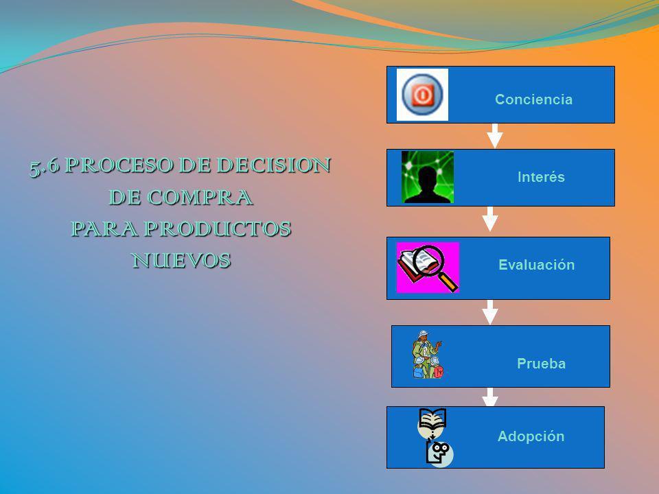 5.6 PROCESO DE DECISION DE COMPRA PARA PRODUCTOS NUEVOS