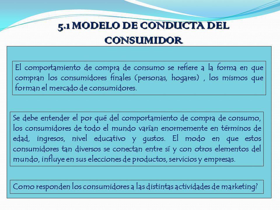 5.1 MODELO DE CONDUCTA DEL CONSUMIDOR