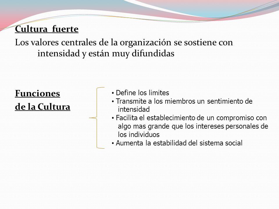 Cultura fuerte Los valores centrales de la organización se sostiene con intensidad y están muy difundidas Funciones de la Cultura