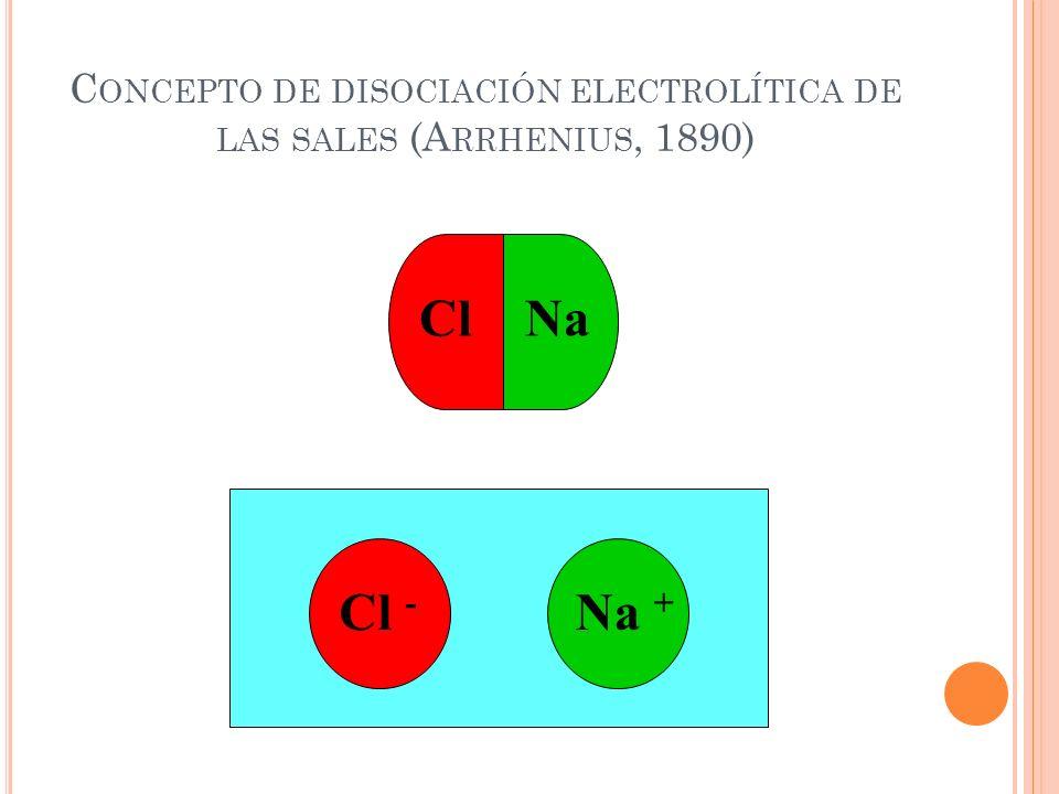 Concepto de disociación electrolítica de las sales (Arrhenius, 1890)
