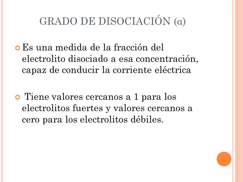 GRADO DE DISOCIACIÓN (α)