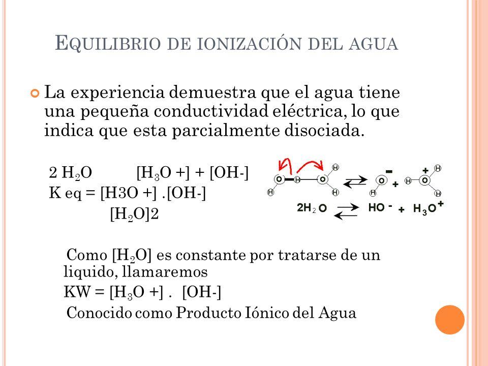 Equilibrio de ionización del agua