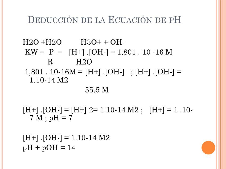 Deducción de la Ecuación de pH