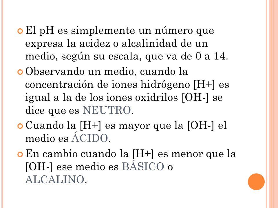 El pH es simplemente un número que expresa la acidez o alcalinidad de un medio, según su escala, que va de 0 a 14.