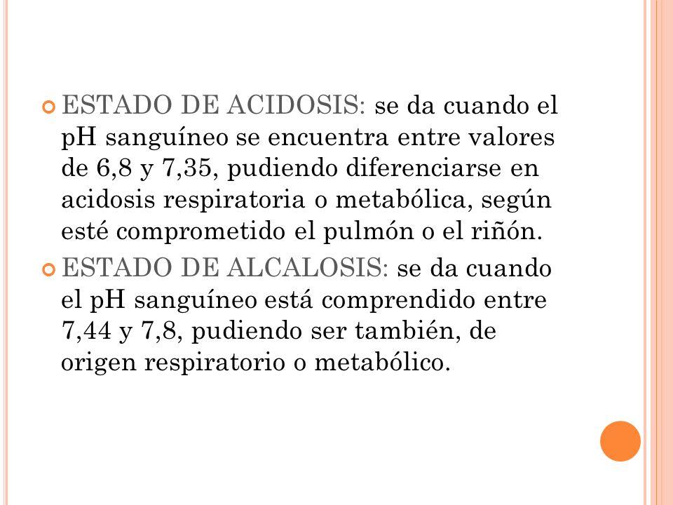ESTADO DE ACIDOSIS: se da cuando el pH sanguíneo se encuentra entre valores de 6,8 y 7,35, pudiendo diferenciarse en acidosis respiratoria o metabólica, según esté comprometido el pulmón o el riñón.