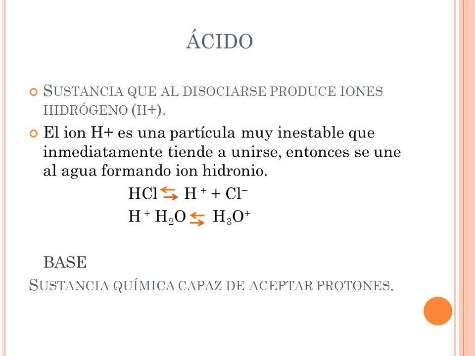 ÁCIDO Sustancia que al disociarse produce iones hidrógeno (h+).