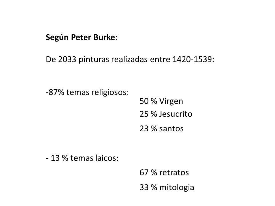 Según Peter Burke:De 2033 pinturas realizadas entre 1420-1539: 87% temas religiosos: - 13 % temas laicos: