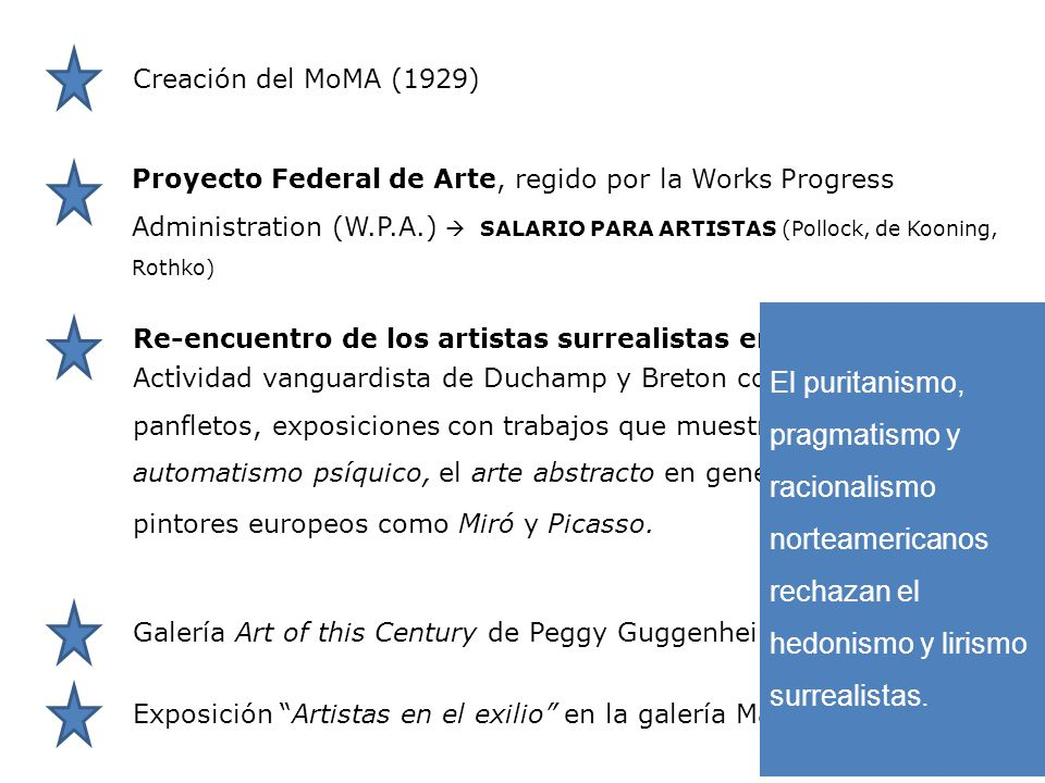 Creación del MoMA (1929)