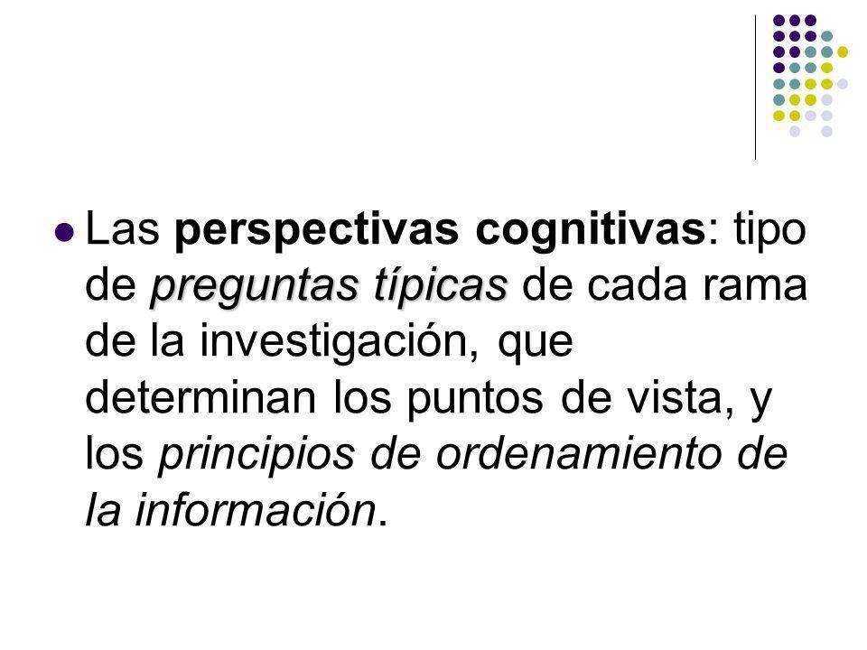 Las perspectivas cognitivas: tipo de preguntas típicas de cada rama de la investigación, que determinan los puntos de vista, y los principios de ordenamiento de la información.