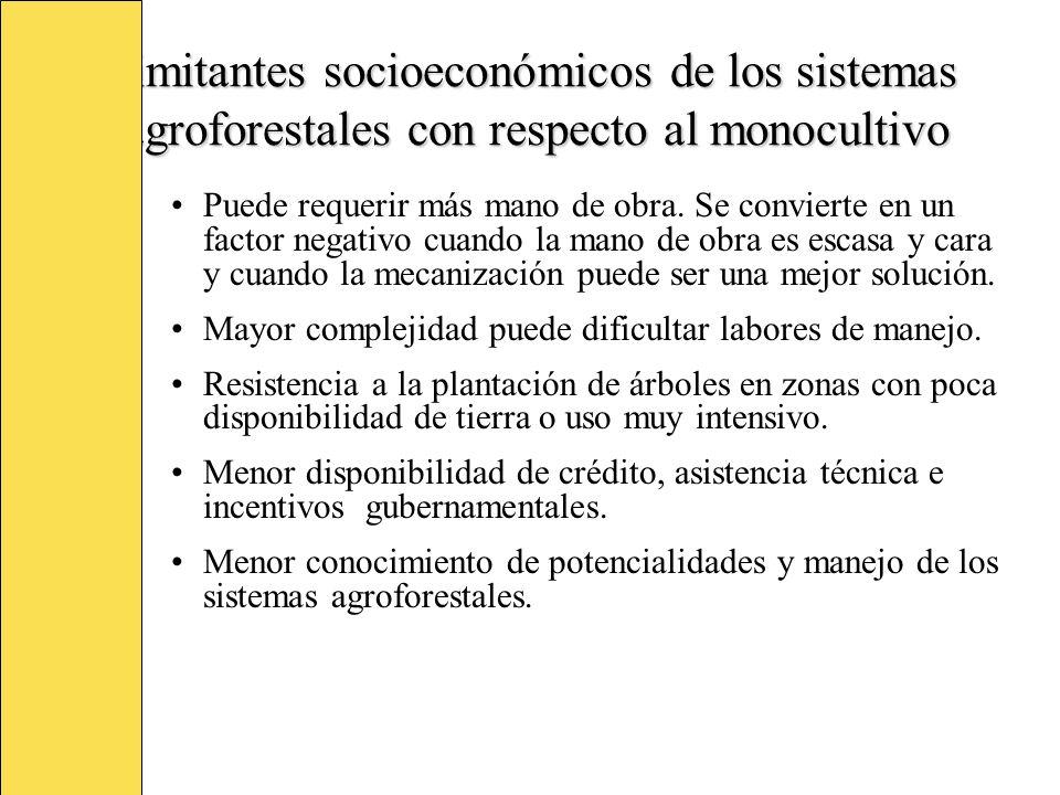 Limitantes socioeconómicos de los sistemas agroforestales con respecto al monocultivo