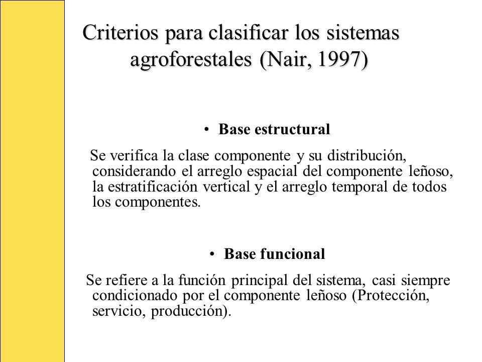 Criterios para clasificar los sistemas agroforestales (Nair, 1997)