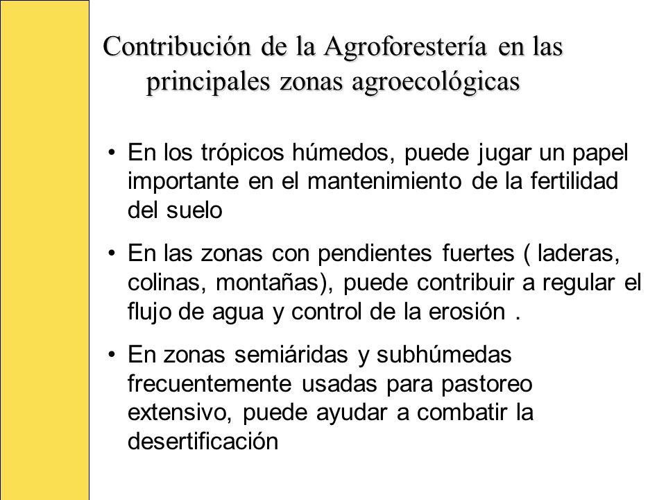 Contribución de la Agroforestería en las principales zonas agroecológicas