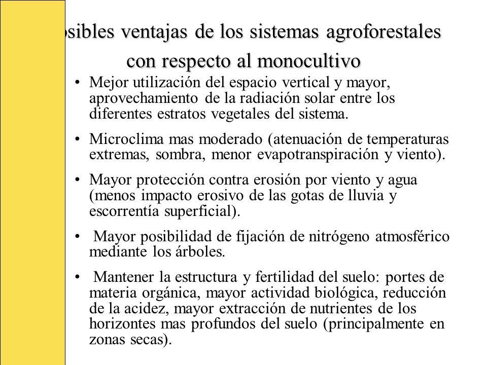 Posibles ventajas de los sistemas agroforestales con respecto al monocultivo