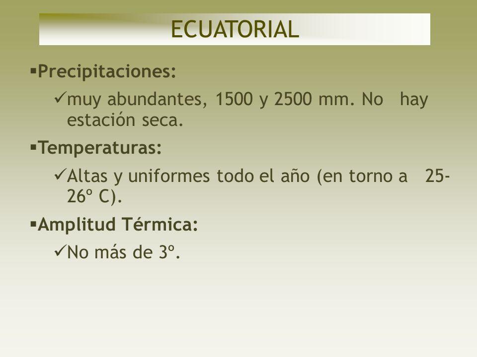 ECUATORIAL Precipitaciones:
