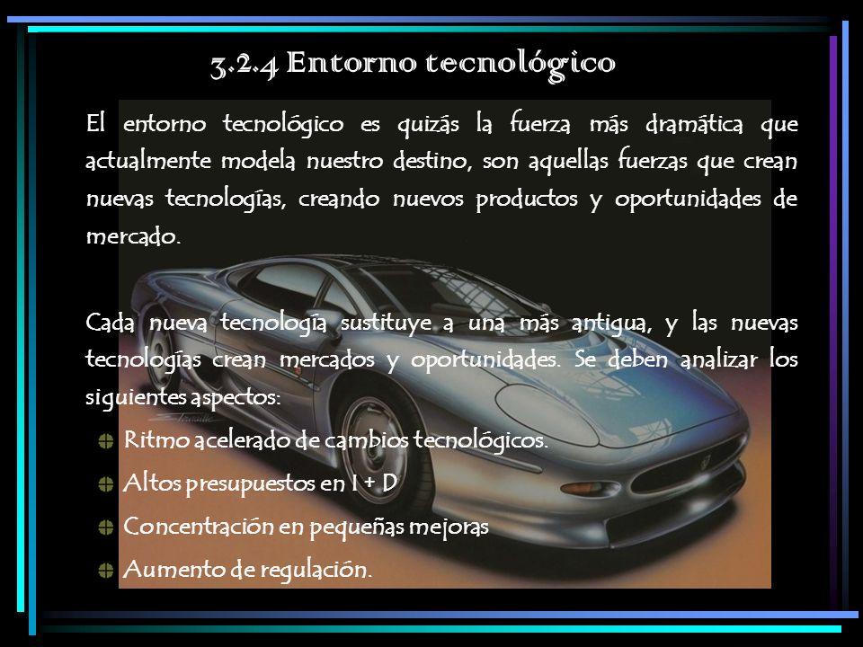 3.2.4 Entorno tecnológico