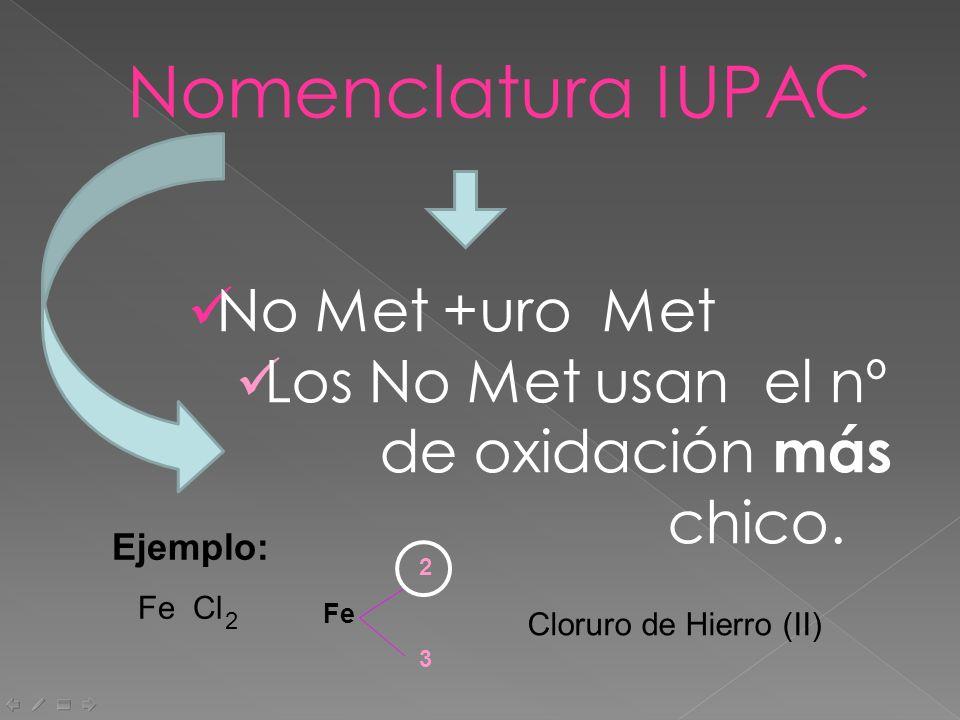 Nomenclatura IUPAC No Met +uro Met