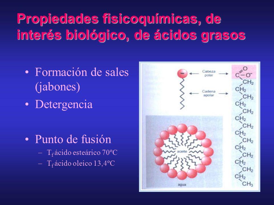 Propiedades fisicoquímicas, de interés biológico, de ácidos grasos