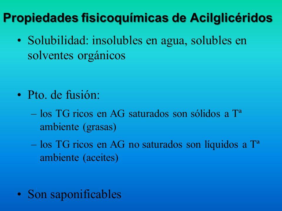 Propiedades fisicoquímicas de Acilglicéridos
