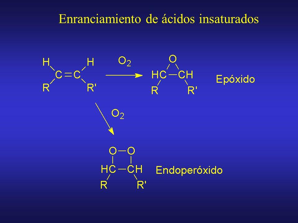 Enranciamiento de ácidos insaturados