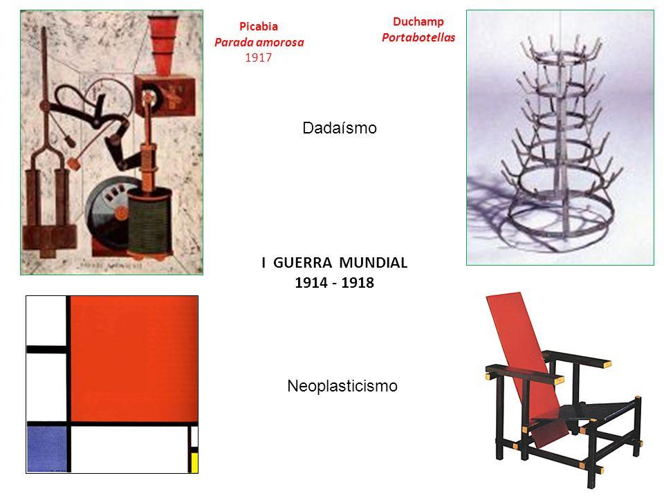 Dadaísmo I GUERRA MUNDIAL 1914 - 1918 Neoplasticismo Duchamp Picabia