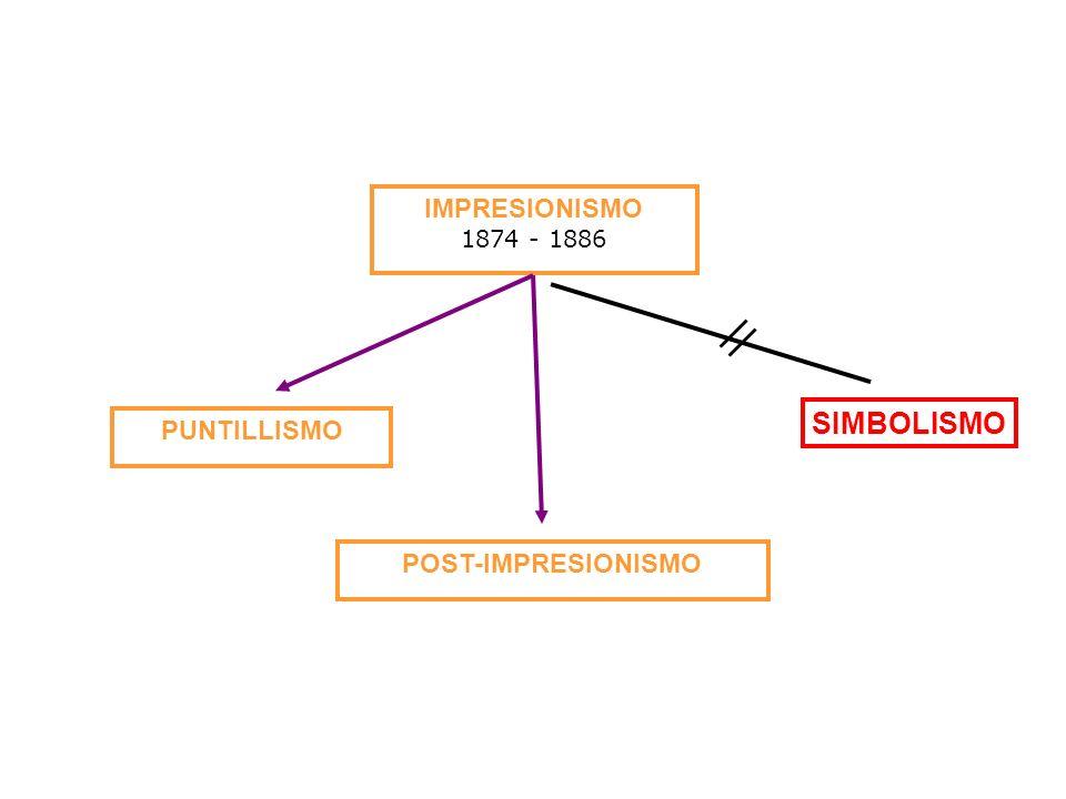 IMPRESIONISMO 1874 - 1886 SIMBOLISMO PUNTILLISMO POST-IMPRESIONISMO