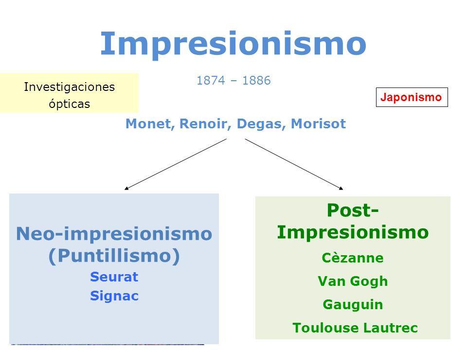Impresionismo 1874 – 1886 Monet, Renoir, Degas, Morisot
