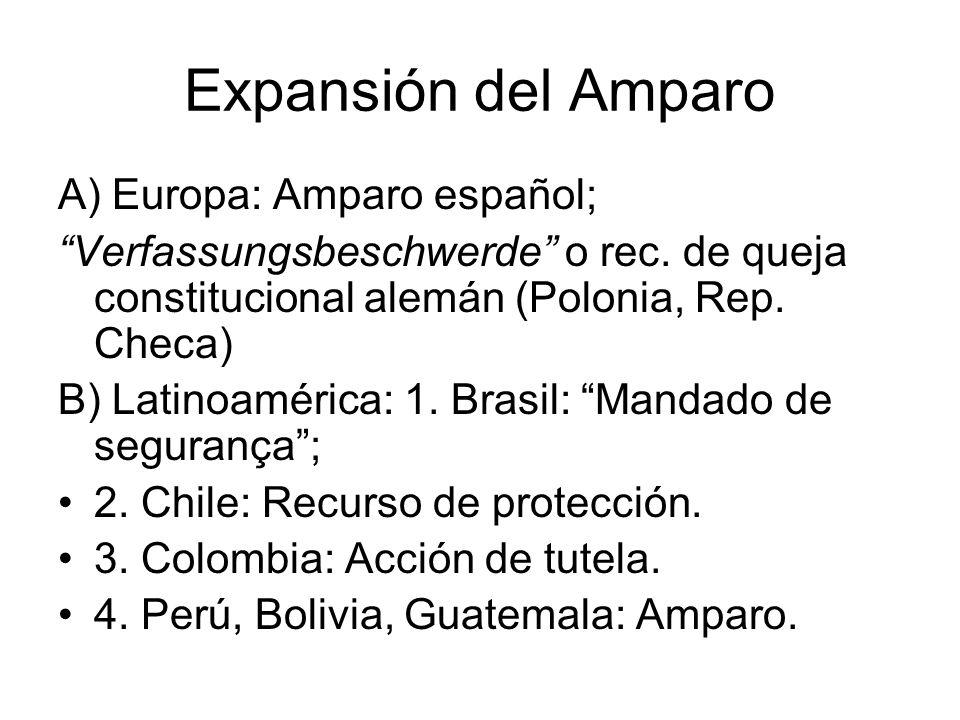Expansión del Amparo A) Europa: Amparo español;