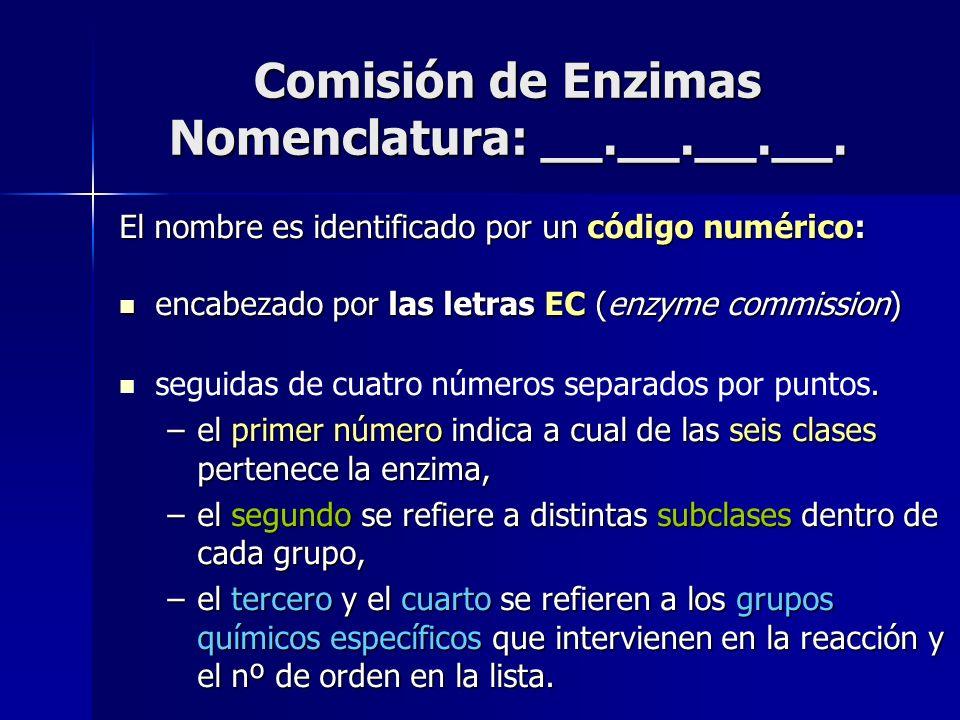 Comisión de Enzimas Nomenclatura: __.__.__.__.