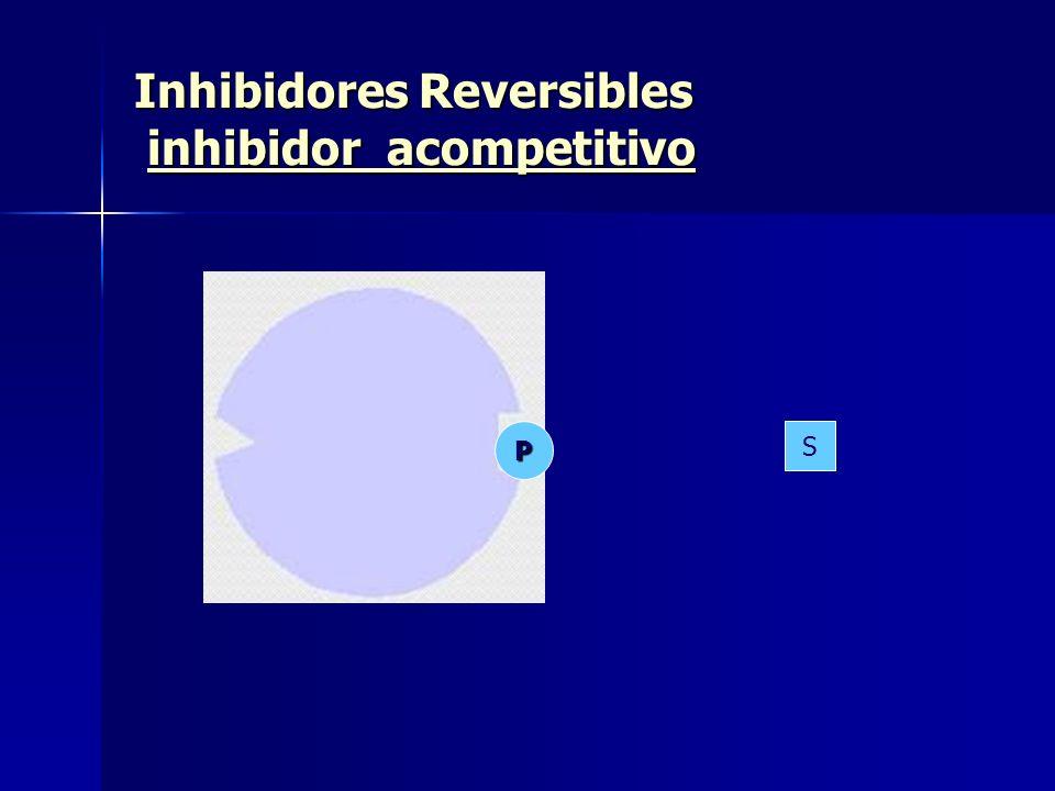 Inhibidores Reversibles inhibidor acompetitivo
