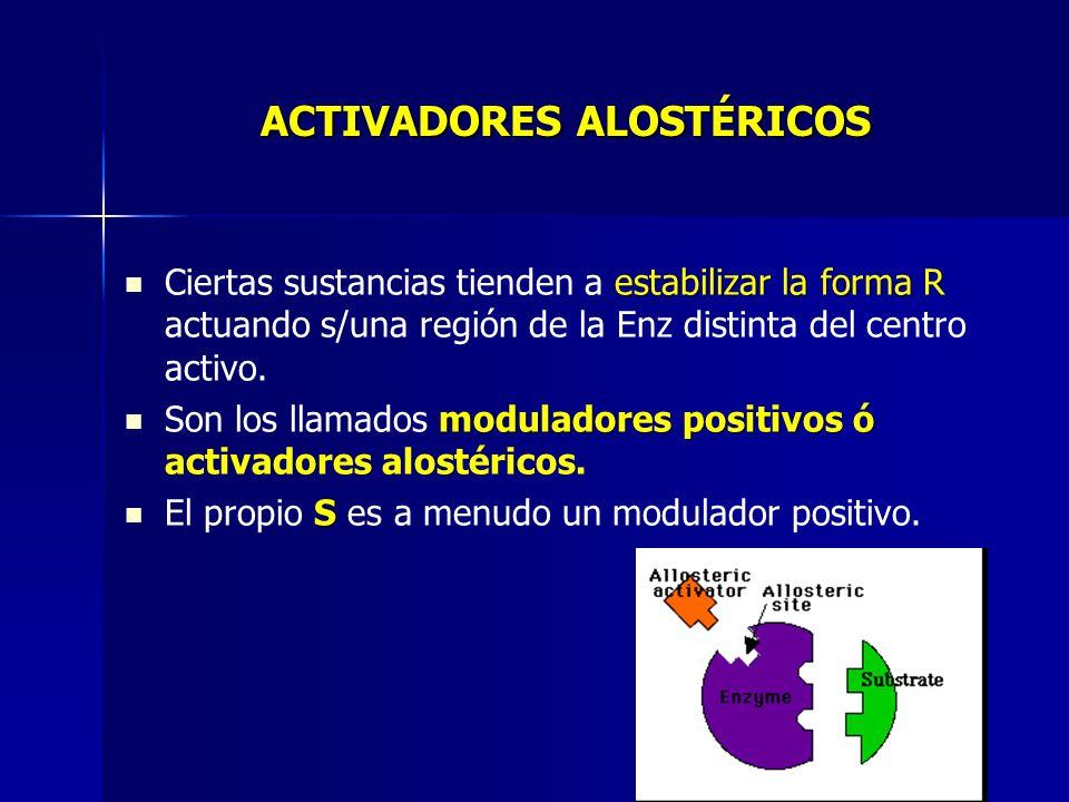 ACTIVADORES ALOSTÉRICOS