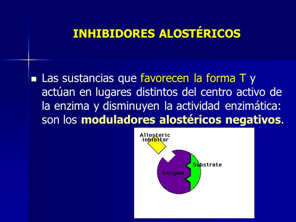 INHIBIDORES ALOSTÉRICOS
