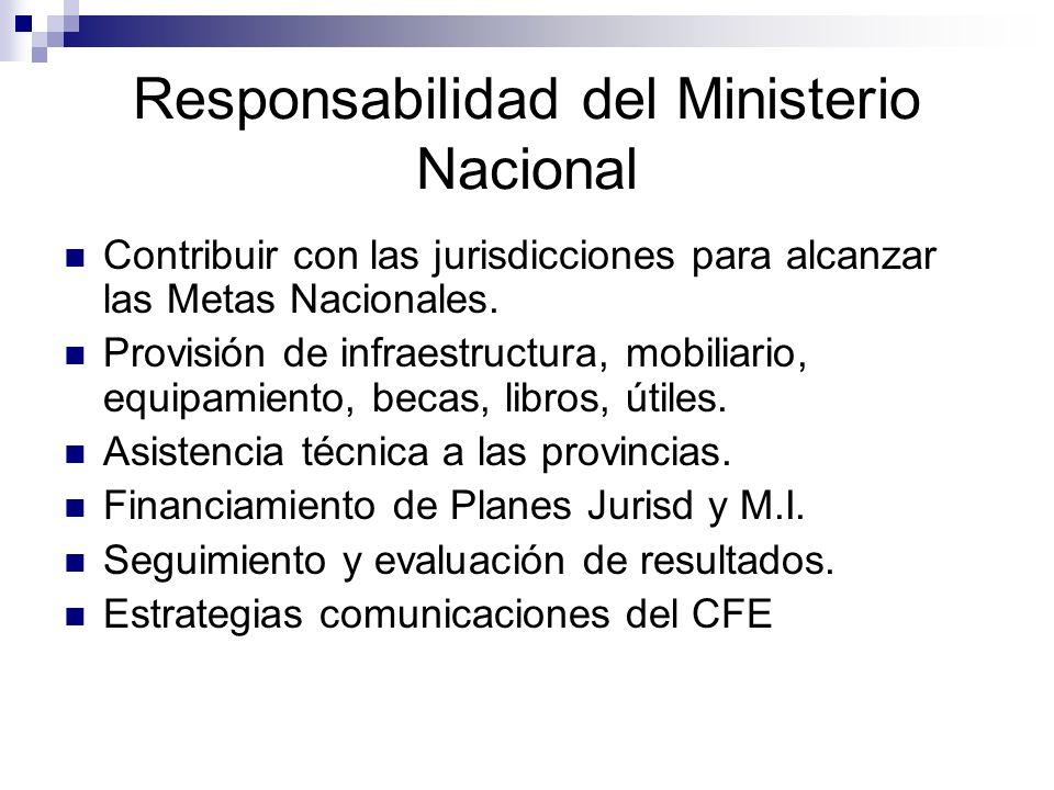 Responsabilidad del Ministerio Nacional