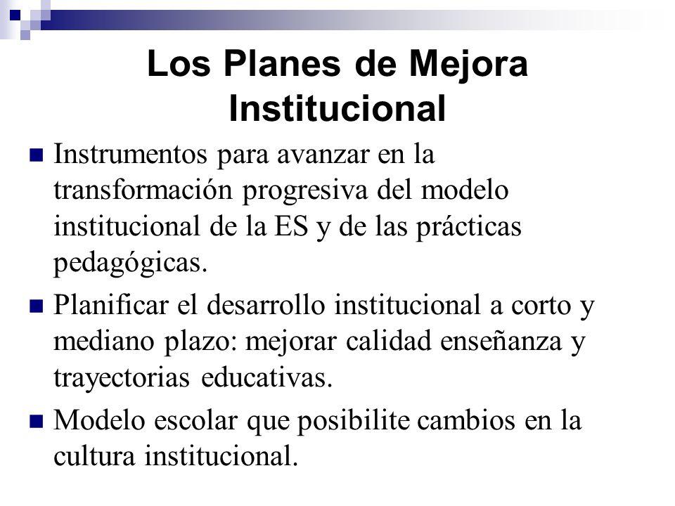 Los Planes de Mejora Institucional