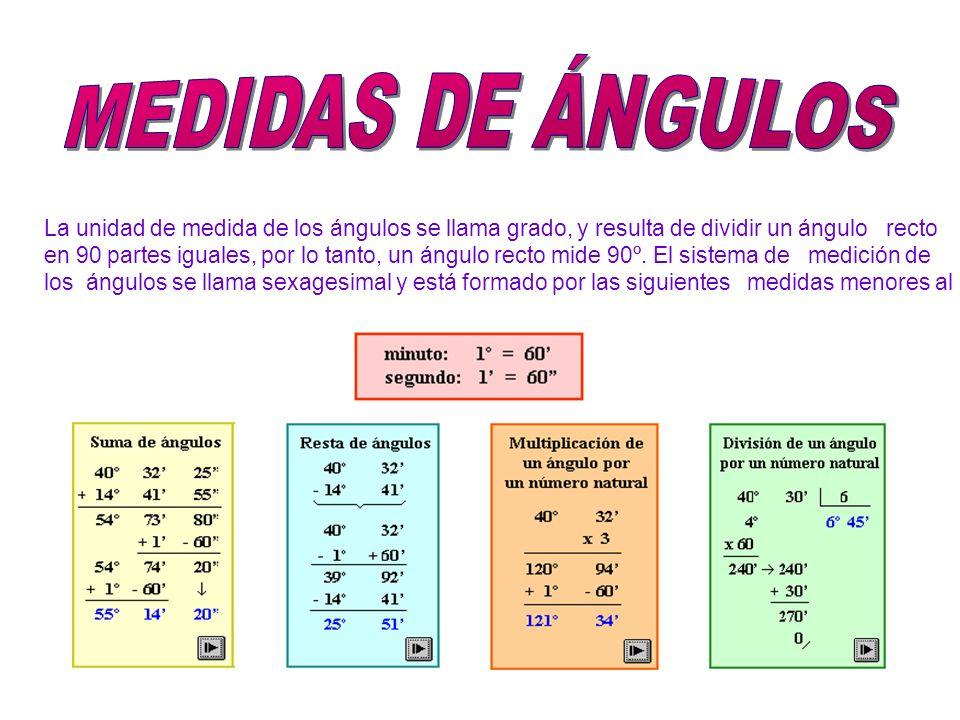 MEDIDAS DE ÁNGULOS La unidad de medida de los ángulos se llama grado, y resulta de dividir un ángulo recto.