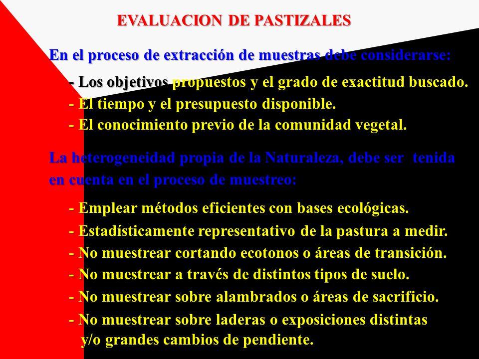 EVALUACION DE PASTIZALES