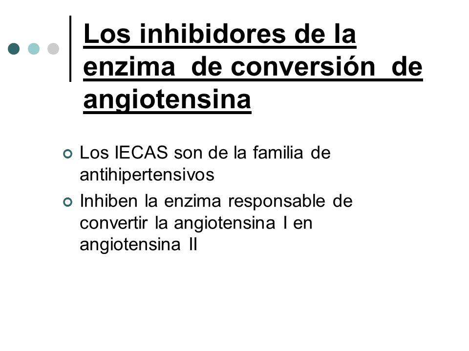 Los inhibidores de la enzima de conversión de angiotensina