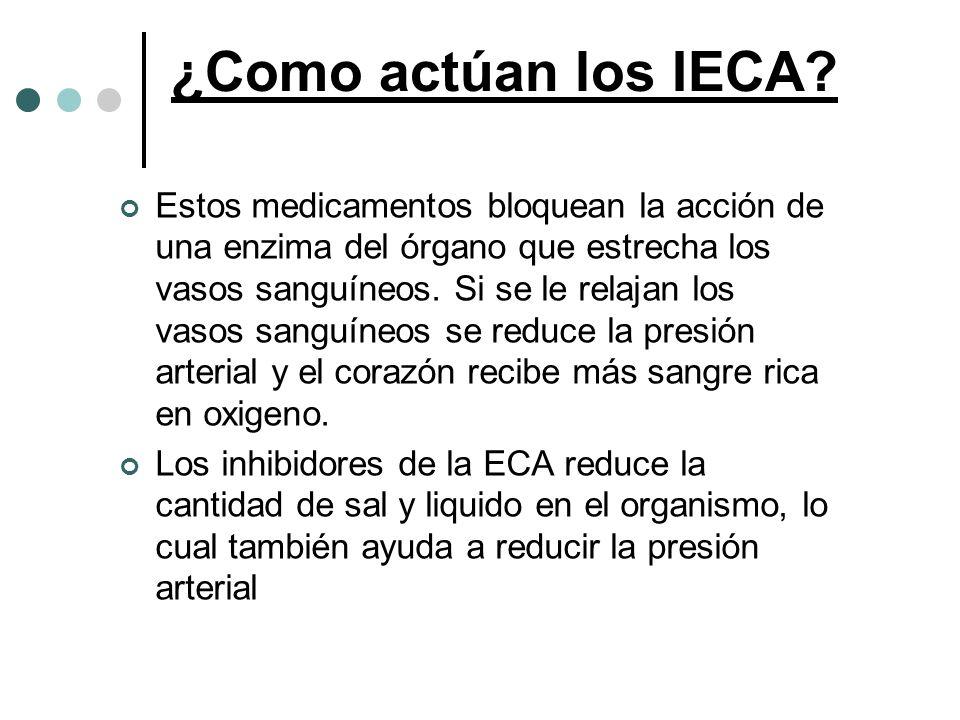 ¿Como actúan los IECA
